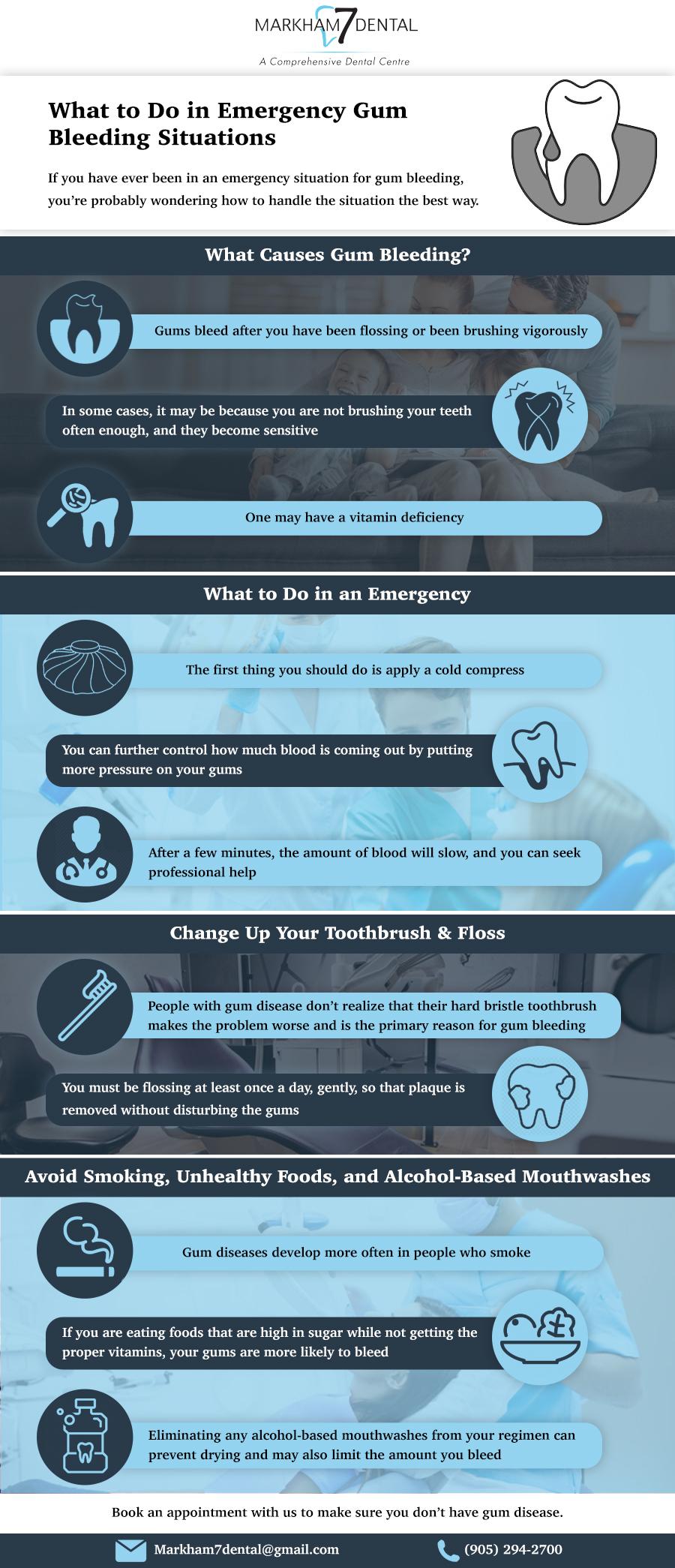 Emergency Dental Clinic